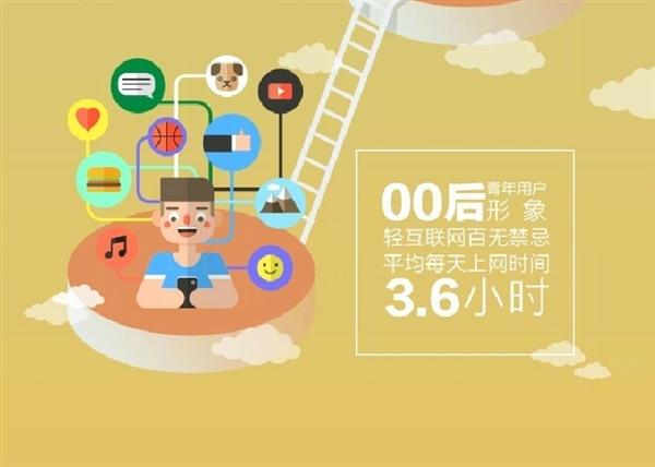 中国网民最爱发的表情是它:90后上网时间最长