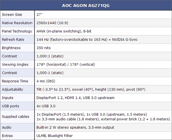 AOC這款顯示器厲害瞭 刷新率狂飆165Hz