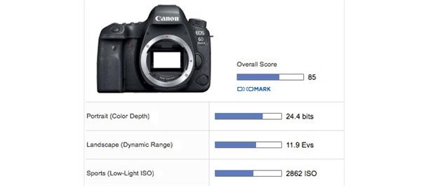 高感出色!佳能6D Mark Ⅱ單反相機DxO評分出爐