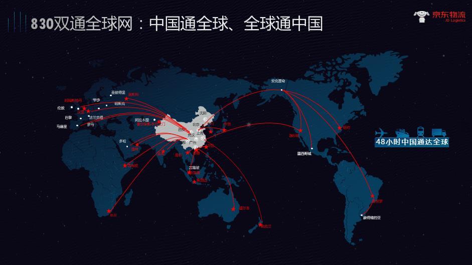 全球资讯_京东物流国际化全面升级:搭建全球智慧供应链基础网络