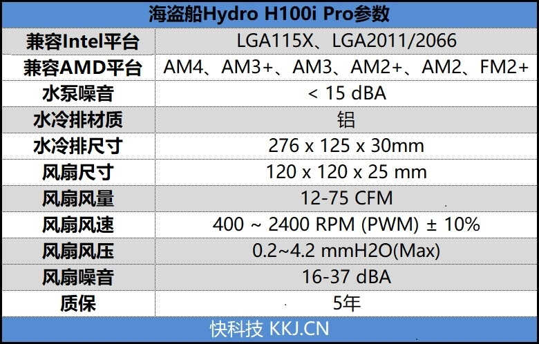 cpu水冷头设计图_海盗船计划发布H100i Pro水冷散热器 低负载下风扇停转-海盗船 ...