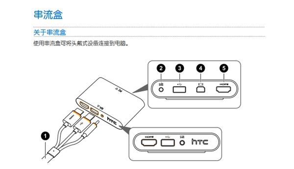 VirtualLink标准宣布:连接PC VR头戴只需一根线