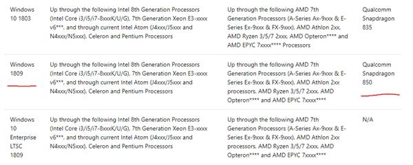 Win10 v1809推荐处理器更新:添加高通骁龙850