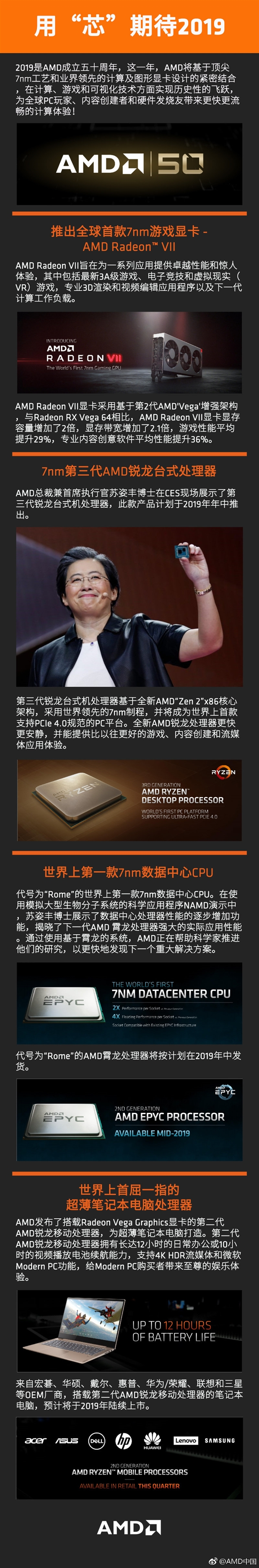 In 2019 it was 50 years since AMD! Official statement 7nm CPU / graphics card to bursting: historic leap