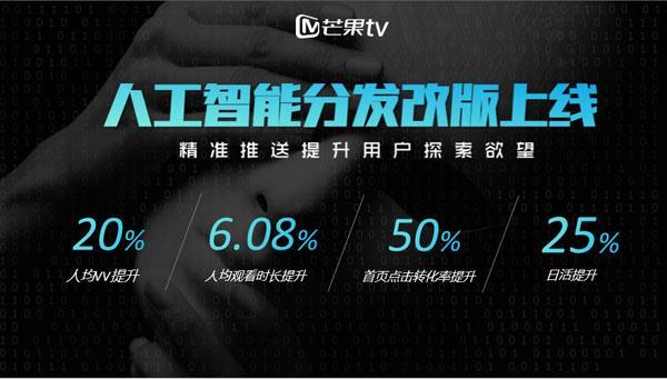 芒果TV如何以10%的成本收割50%的爆款?