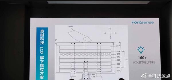 阜时科技推出全球首款LCD屏下指纹方案(图1)