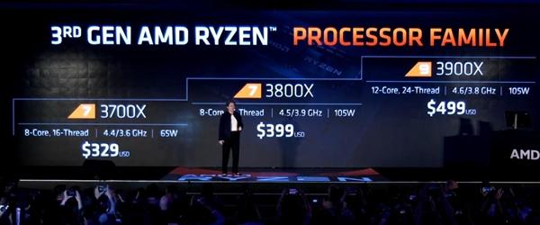 锐龙3000系列处理器正式发布:缓存翻倍 IPC全面逆袭9代酷睿