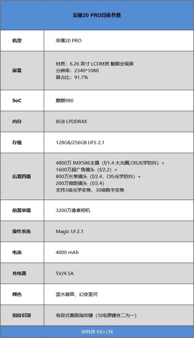 DxO全球第二当如是!荣耀20 PRO全面评测:年度拍照旗舰(图3)