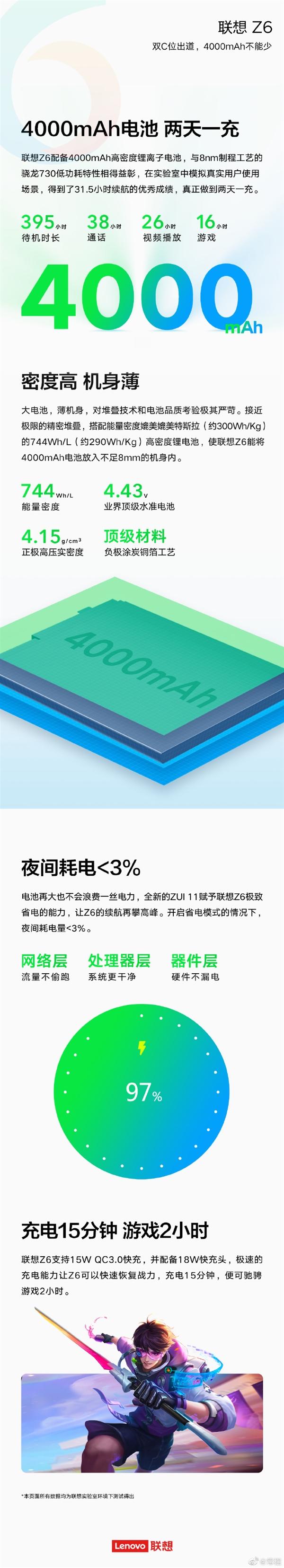 常程曝光联想Z6将搭载4000mAh大电池 真正做到两天一冲
