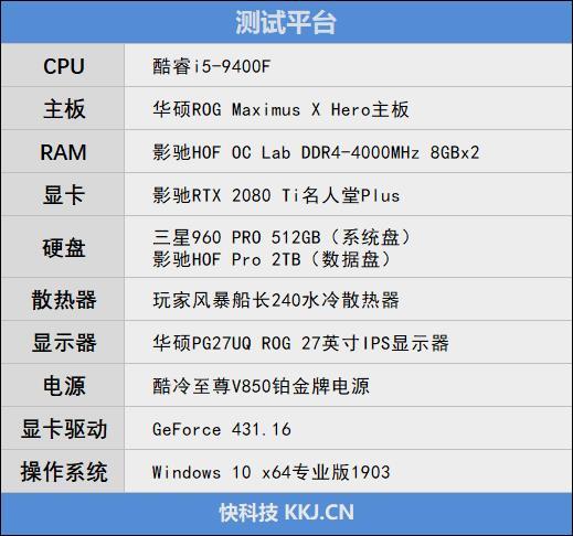 用数据说话:酷睿i5-9400F依然是最具性价比的游戏神U-英特尔,酷睿,Core