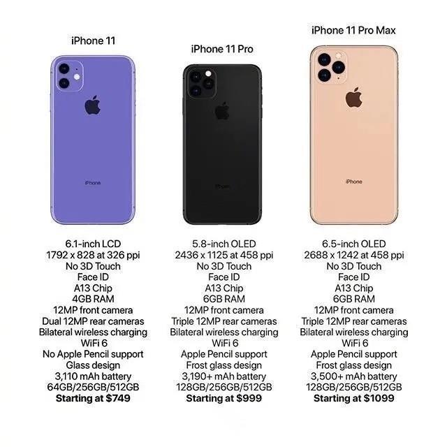 iPhone 11将于9月11号凌晨发布靠谱爆料在这,iPhone 11,发布会