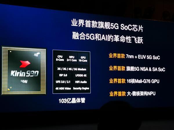 华为麒麟990创造四大世界记录:工艺、5G、AI、GPU革命飞跃