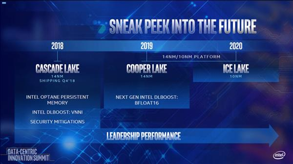 Intel:10nm产能超过预期 2020年同时推出两代服务器CPU