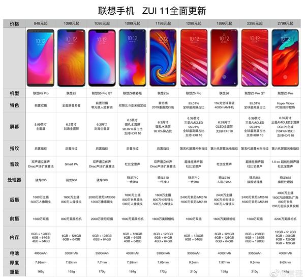 iPhone 11亮相 常程:最好的11手机是运行ZUI11的手机