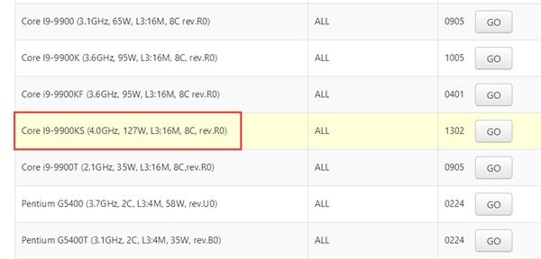 Intel i9-9900KS八核全核5GHz:热设计功耗达127W