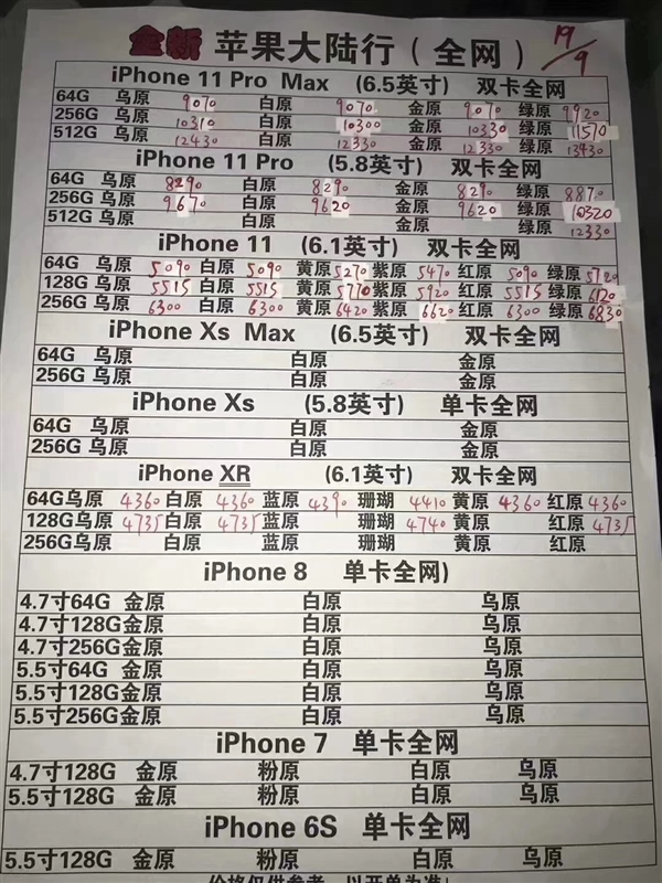 iPhone 11三机行货渠道价悉数破发:水货已不足4000元
