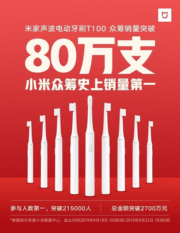 99元 米家声波电动牙刷T100众筹销量突破80万支:创纪录