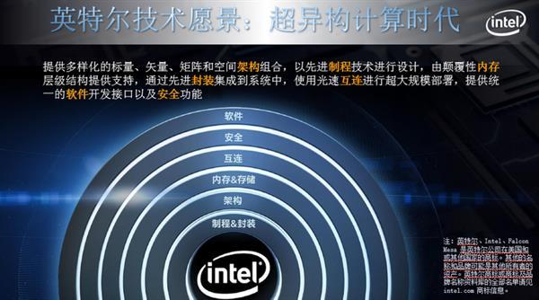 Intel大牛:摩尔定律未死 下代CPU IPC性能大涨