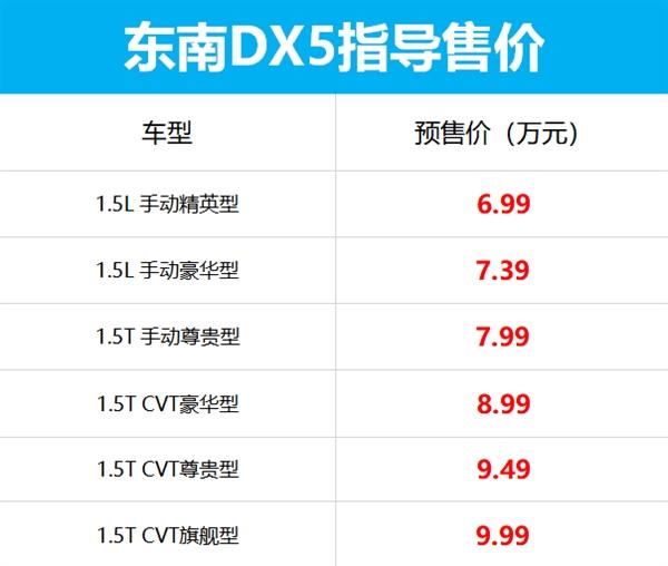 东南DX5上市 1.5T+8速CVT/6.99万元起售