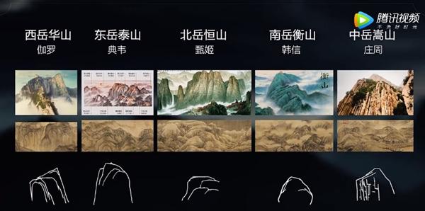 《王者荣耀》鼠年限定皮肤首曝:五岳