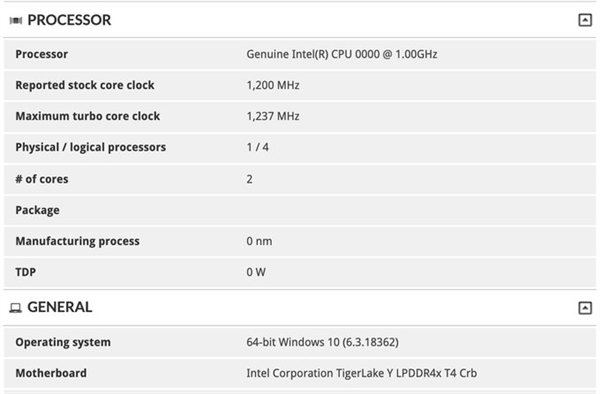 Intel 10nm+ Tiger Lake规格首曝:基准频率翻番达2.7GHz