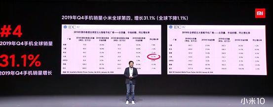 小米自愿性公告:现金储备566亿 2020年研发费用将超过100亿