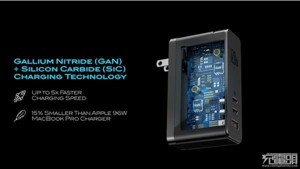 倍思推出全球首款120W氮化鎵+碳化硅 (GaN+SiC) 充電器