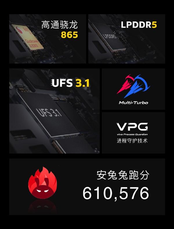 iQOO 3 5G安兔兔跑分宣布:破61万创新纪录