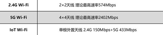 599元小米路由器AX3600首銷秒售罄 回應:努力備貨中