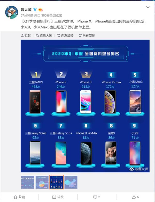 鲁大师Q1假机排名公布:除三星iPhone外 小米Max 3上榜