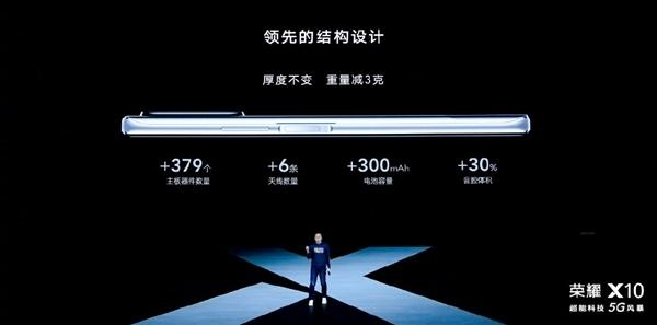 榮耀X10手機自拍實測:升降鏡頭不只是好玩 無遮擋體驗