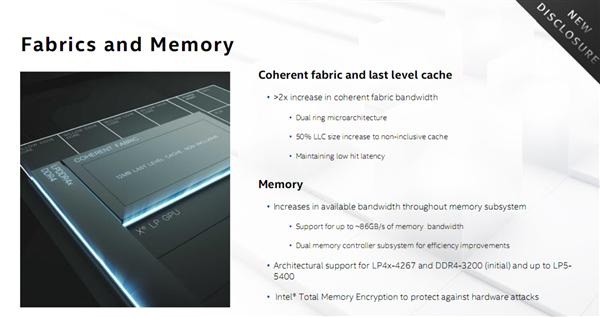 Intel Tiger Lake架构解密:你能想到的 全都变了!