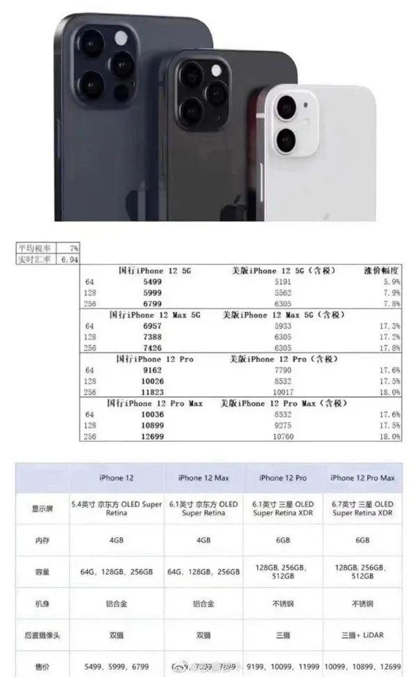 苹果官宣:iPhone 12将于9月16日1点发布