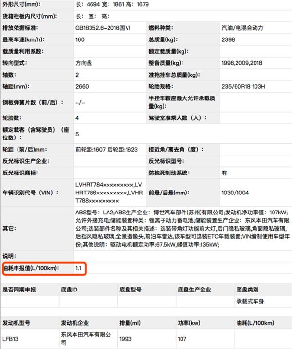 本田CR-V插混版现身工信部:油耗仅1.1L 两天后发布
