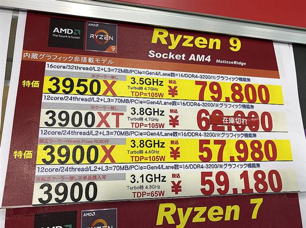 Zen3锐龙5000上市 锐龙9 3950X大降价:一周跌近20%