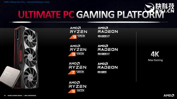 《AMD RX 6800/6900正式发布:竟然掀翻RTX 3090还便宜4000!》