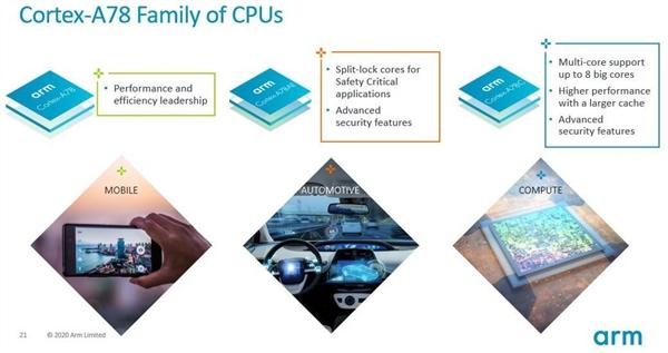 ARM发布Cortex A78C增强版大核架构:面向笔记本优化、性能更猛了