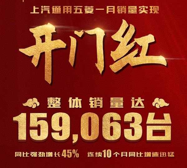 凯捷、宏光MINI卖疯了!上汽通用五菱1月同比大涨45%