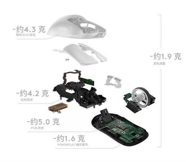 1299元 罗技发布最轻无线游戏鼠G Pro X Superlight:仅63g