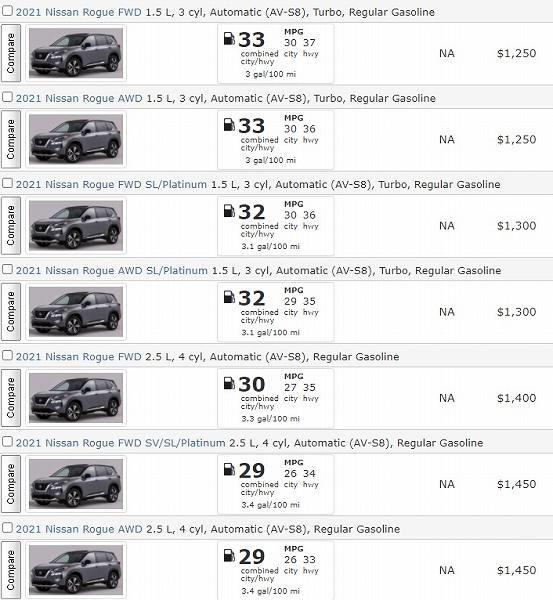 Three cylinder 1.5T! Nissan Ace SUV Power Exposure: 8-speed CVT