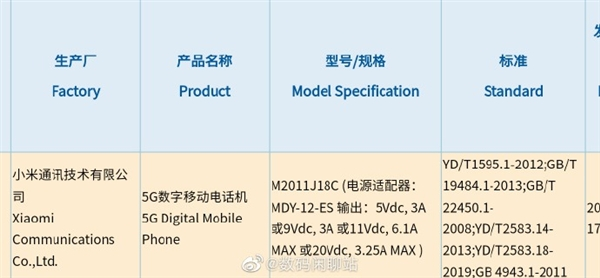 MIX folding screen is coming! Xiaomi's mysterious new flagship has been certified: support 67W fast charging