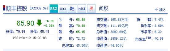 """顺丰控股再度跌停上热搜 网友调侃""""老板可以继续道歉"""