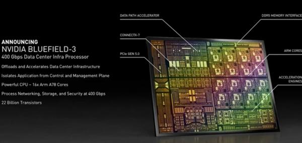 "NVIDIA发布首款Arm服务器CPU!命名""格蕾丝""  取自编译语言之母"