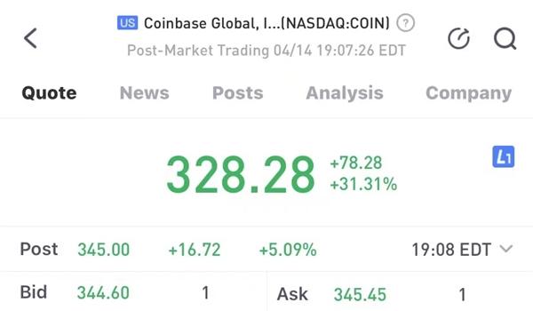 数字货币历史性一天:加密第一股Coinbase上市了