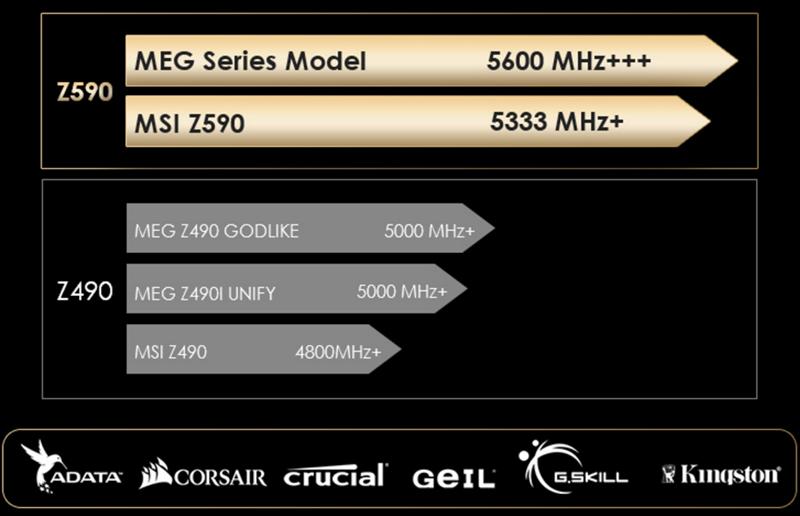 不负最强ITX主板之名!微星MEG Z590I UNIFY暗影板评测