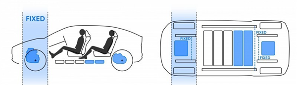 丰田纯电中型SUV预告:特斯拉式矩形方向盘大亮!