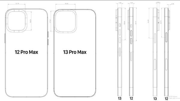 iPhone 13 Pro Max对比iPhone 12 Pro Max:变化太大了
