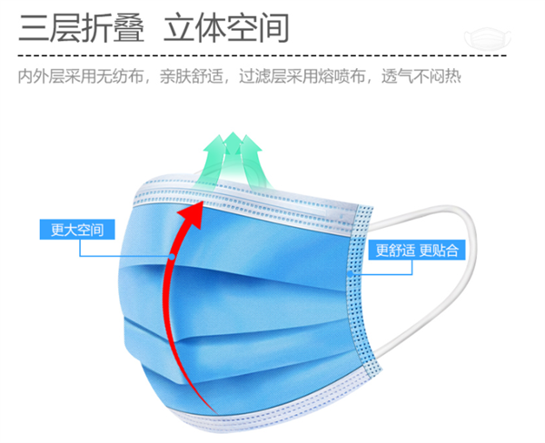 史低!蓝禾医疗外科口罩100片9.9元狂促:快抄底