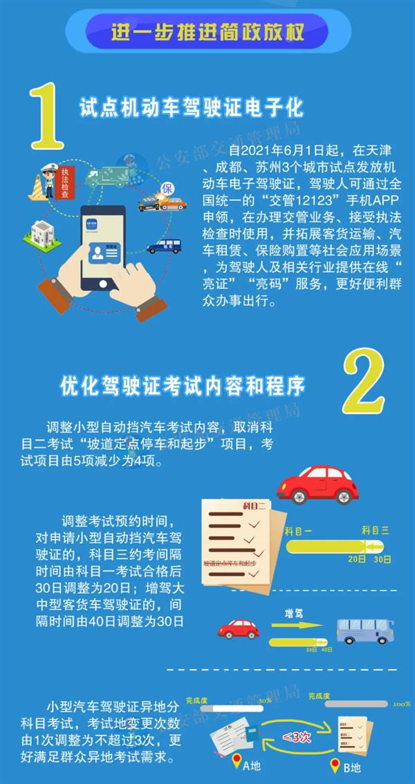 一图看懂公安部12项措施:驾驶证电子化、优化驾考等