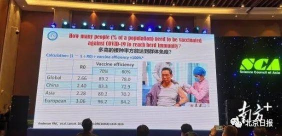 钟南山晒自己接种新冠疫苗现场图:给出两个关键数据